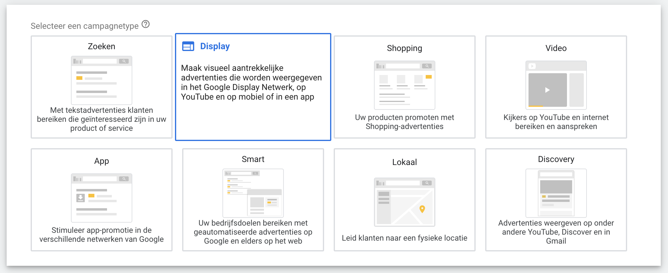 Display campagne in Google Ads