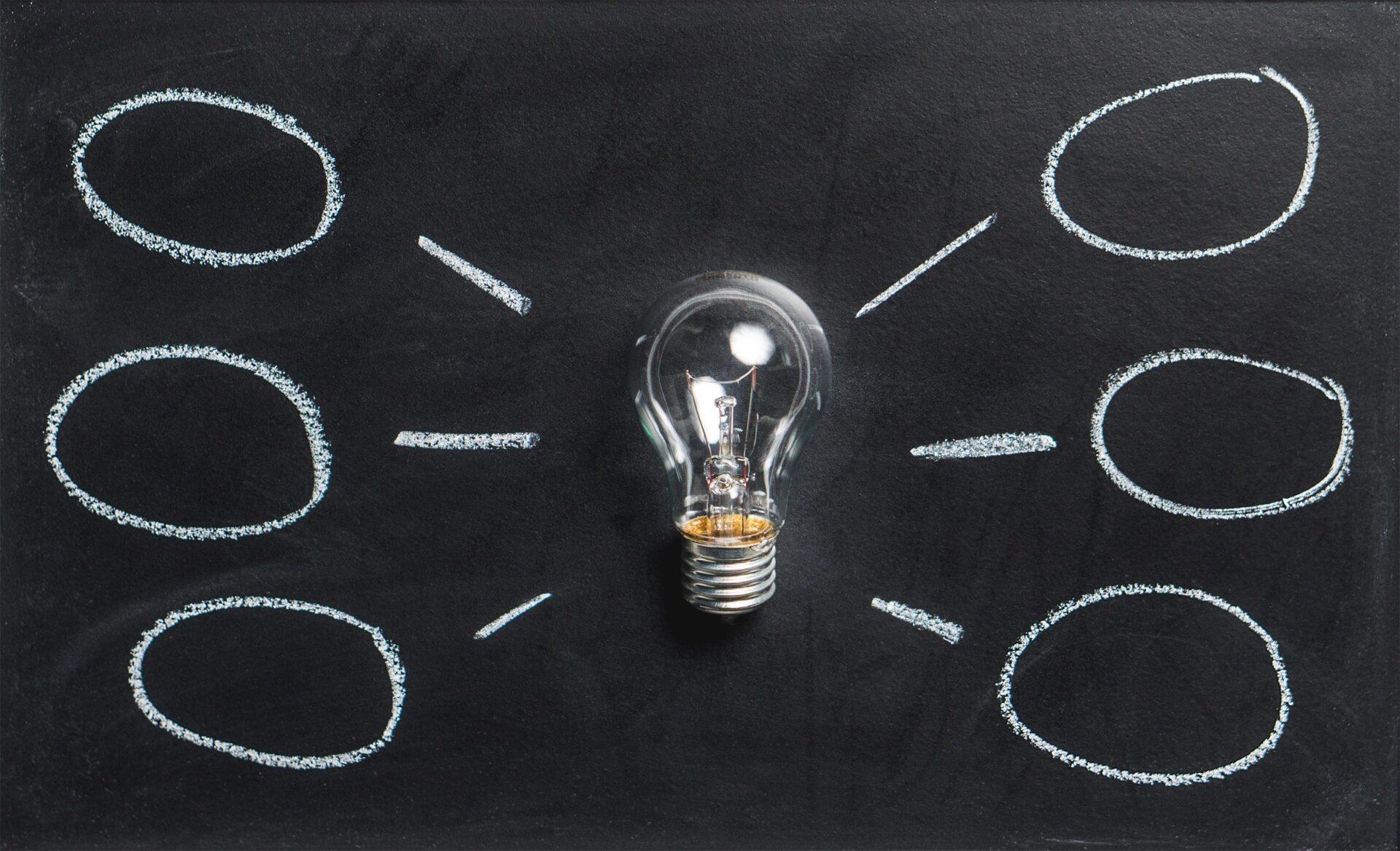 LinkedIn - Ideeën