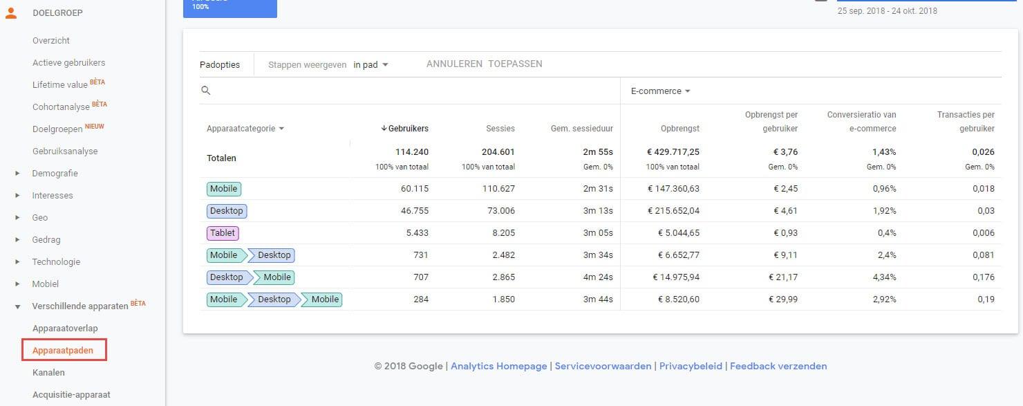 Google Signals Apparaatpaden Google Analytics