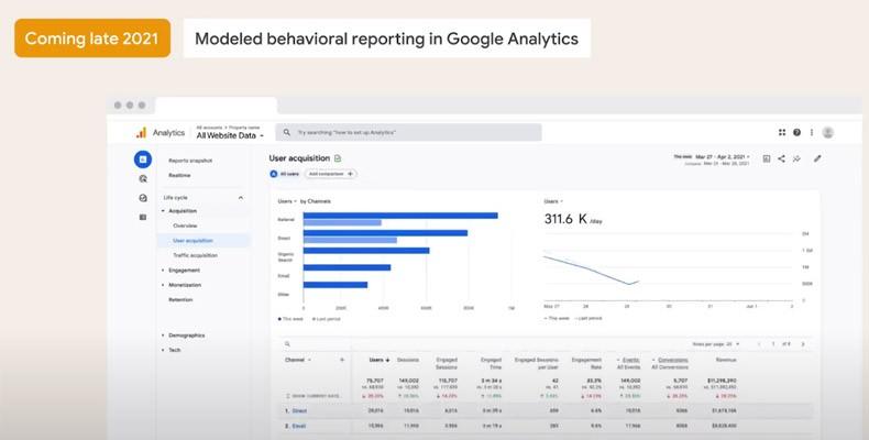 Advertiser experience in Google Analytics